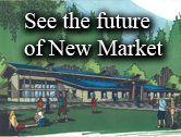 Future of New Market